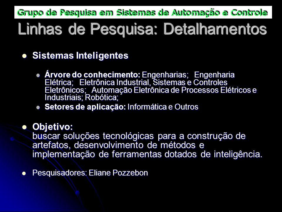 Linhas de Pesquisa: Detalhamentos Sistemas Inteligentes Sistemas Inteligentes Árvore do conhecimento: Engenharias; Engenharia Elétrica; Eletrônica Ind