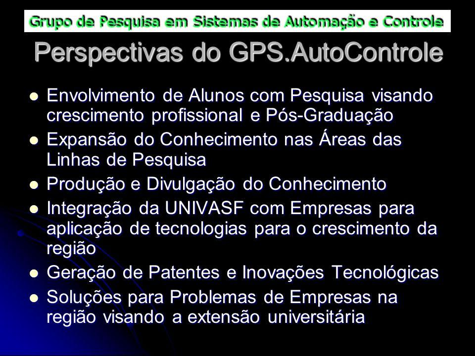 Perspectivas do GPS.AutoControle Envolvimento de Alunos com Pesquisa visando crescimento profissional e Pós-Graduação Envolvimento de Alunos com Pesqu