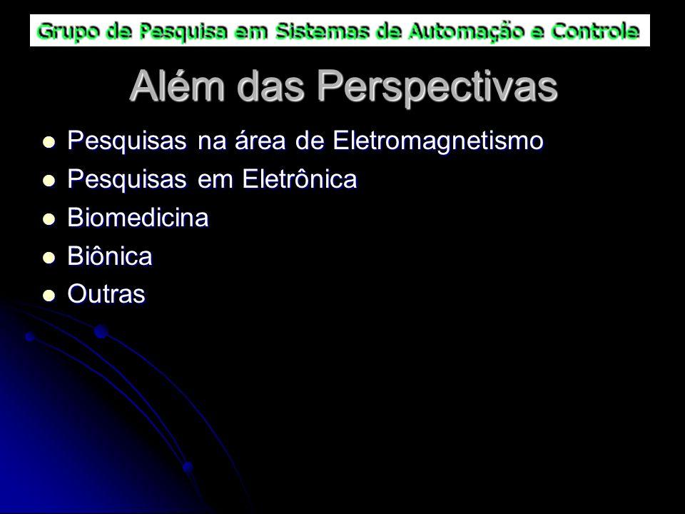 Além das Perspectivas Pesquisas na área de Eletromagnetismo Pesquisas na área de Eletromagnetismo Pesquisas em Eletrônica Pesquisas em Eletrônica Biom
