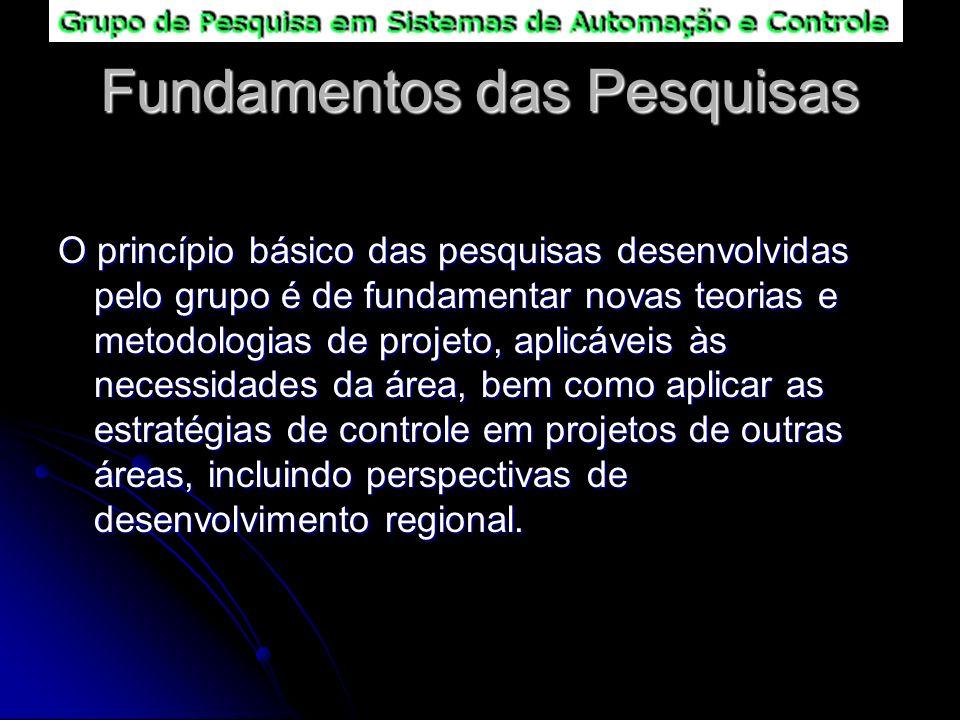 Fundamentos das Pesquisas O princípio básico das pesquisas desenvolvidas pelo grupo é de fundamentar novas teorias e metodologias de projeto, aplicáve