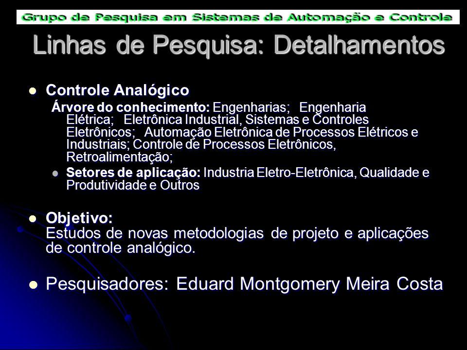 Linhas de Pesquisa: Detalhamentos Controle Analógico Controle Analógico Árvore do conhecimento: Engenharias; Engenharia Elétrica; Eletrônica Industria