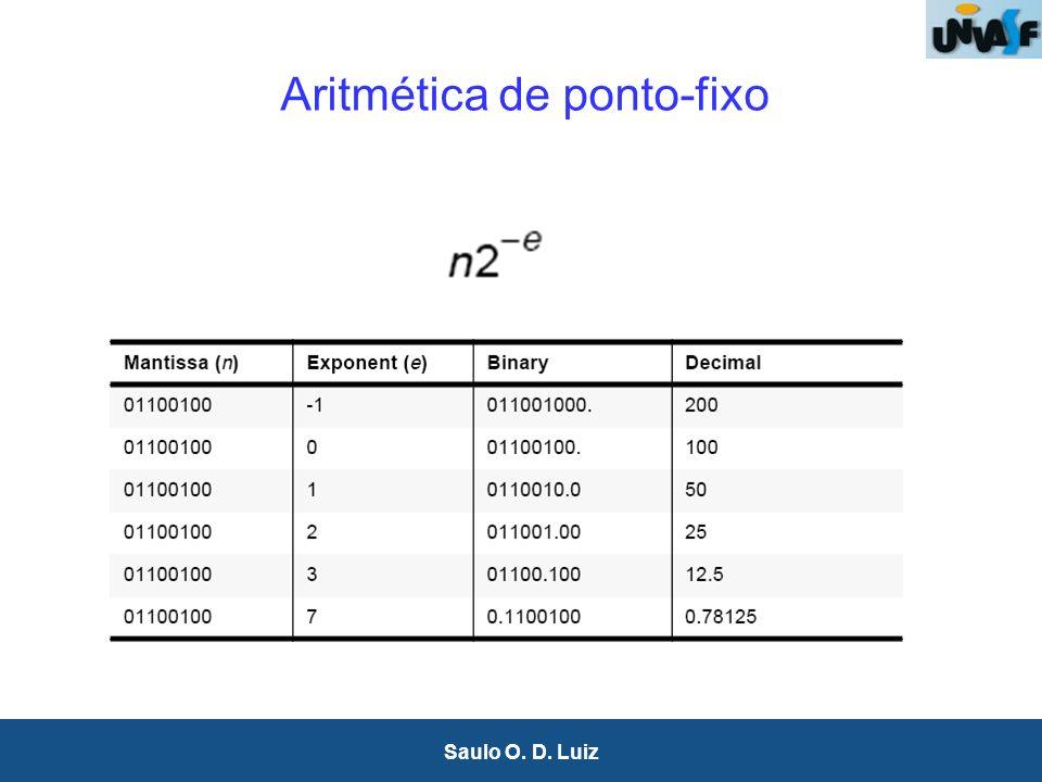 12 Saulo O. D. Luiz Aritmética de ponto-fixo