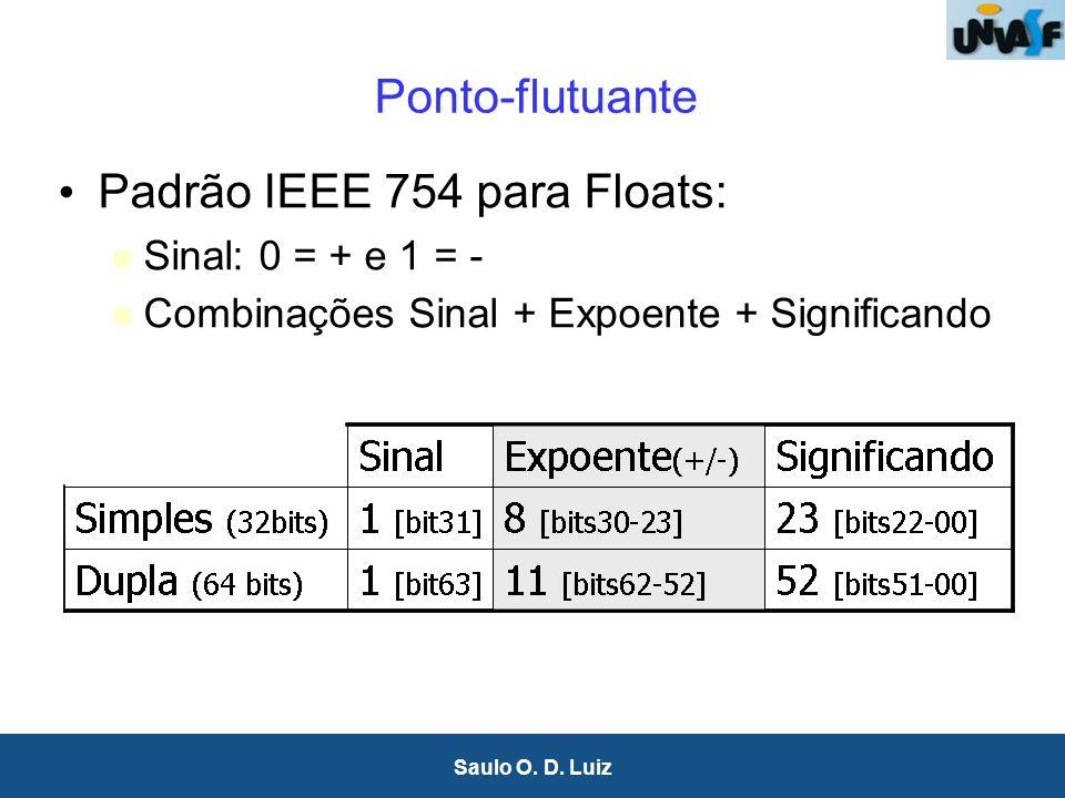 5 Saulo O. D. Luiz Ponto-flutuante Padrão IEEE 754 para Floats: Sinal: 0 = + e 1 = - Combinações Sinal + Expoente + Significando