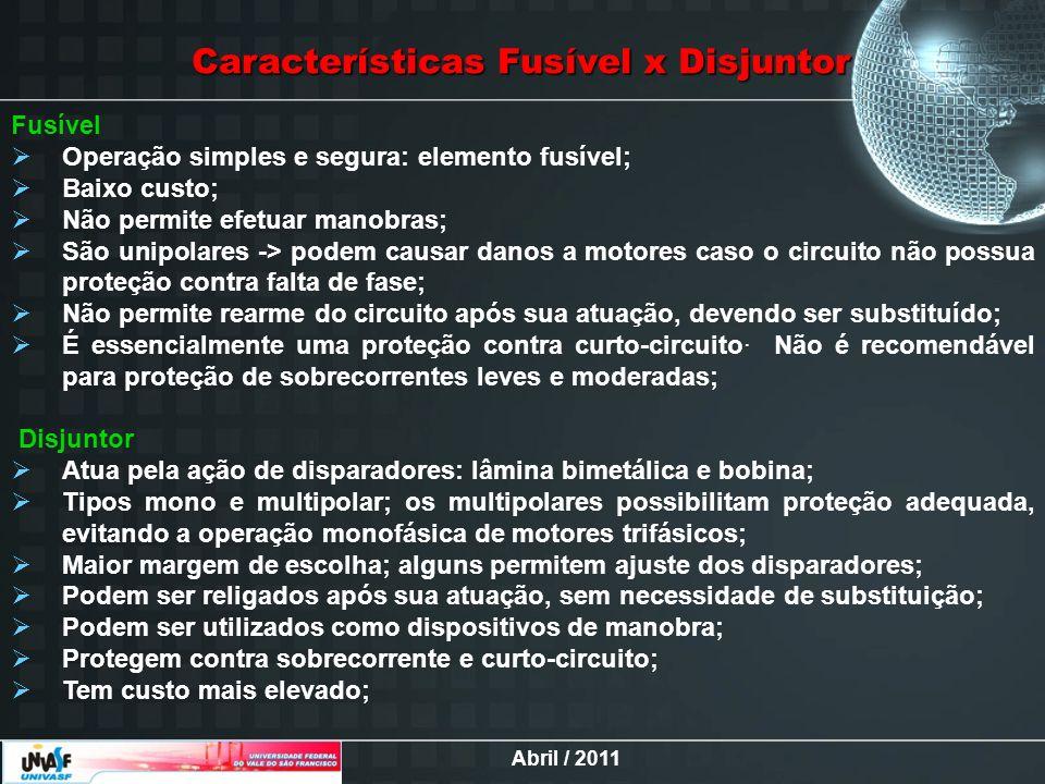 Abril / 2011 Características Fusível x Disjuntor Fusível Operação simples e segura: elemento fusível; Baixo custo; Não permite efetuar manobras; São u