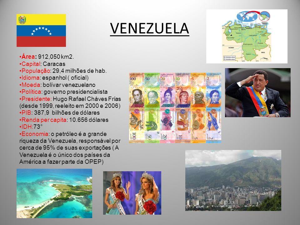 VENEZUELA Área: 912,050 km2. Capital: Caracas População: 29,4 milhões de hab. Idioma: espanhol ( oficial) Moeda: bolívar venezuelano Política: governo