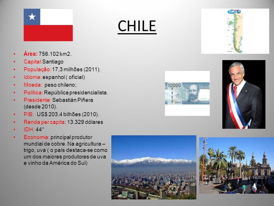CHILE Área: 756.102 km2. Capital:Santiago População: 17,3 milhões (2011); Idioma: espanhol ( oficial) Moeda: peso chileno; Política: República preside
