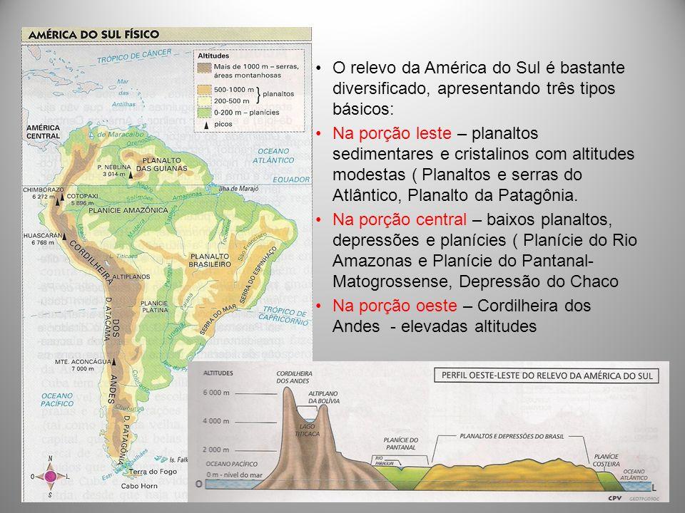 O relevo da América do Sul é bastante diversificado, apresentando três tipos básicos: Na porção leste – planaltos sedimentares e cristalinos com altit