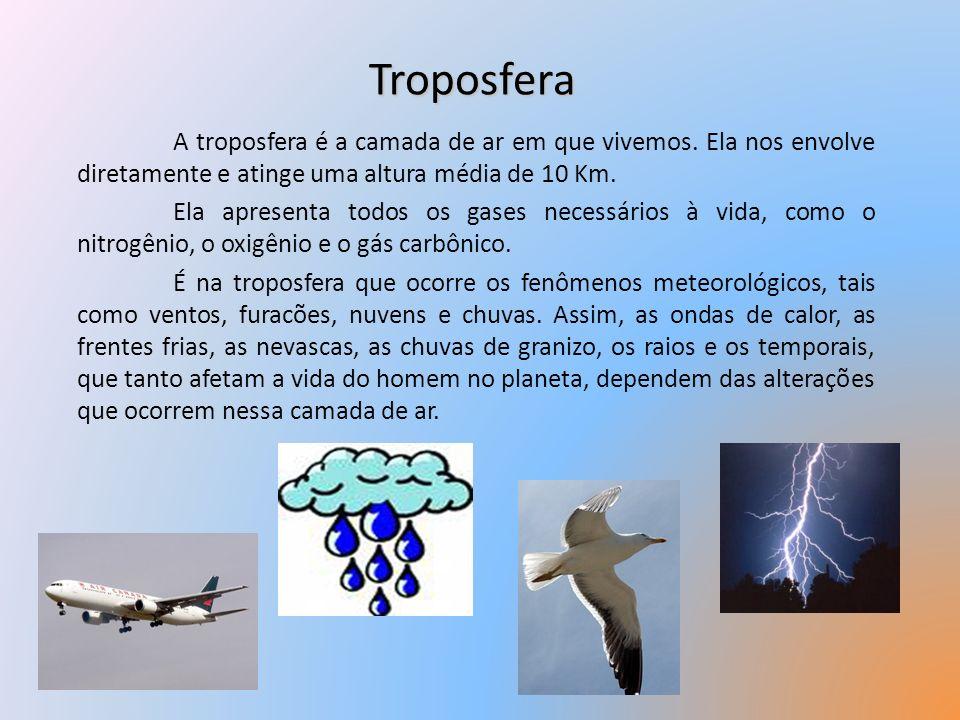 Troposfera A troposfera é a camada de ar em que vivemos. Ela nos envolve diretamente e atinge uma altura média de 10 Km. Ela apresenta todos os gases