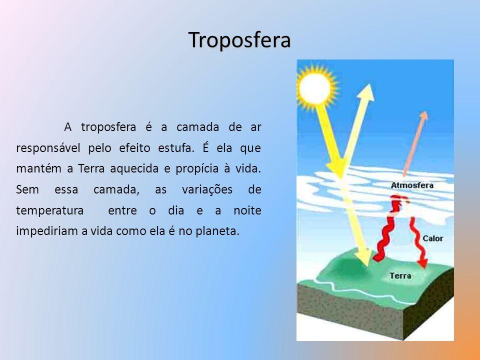 Troposfera A troposfera é a camada de ar responsável pelo efeito estufa. É ela que mantém a Terra aquecida e propícia à vida. Sem essa camada, as vari