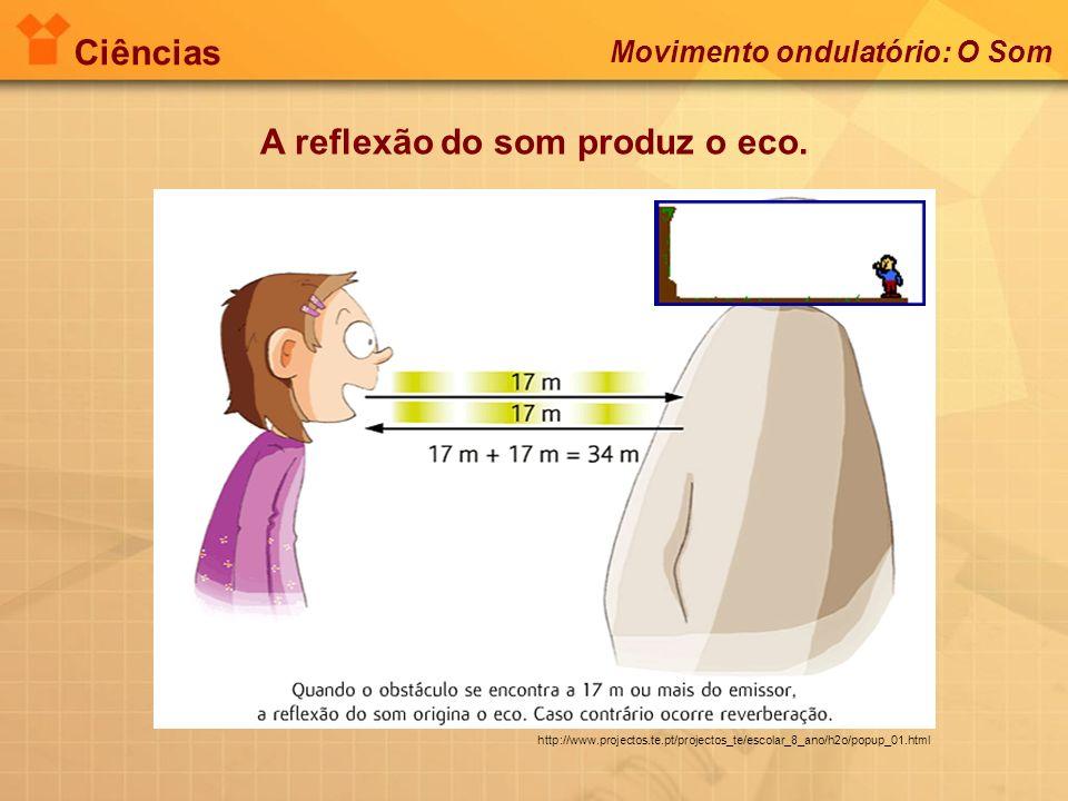 Ciências Movimento ondulatório: O Som http://www.projectos.te.pt/projectos_te/escolar_8_ano/h2o/popup_01.html A reflexão do som produz o eco.