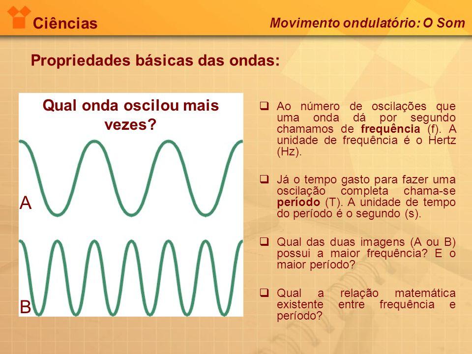 Ciências Propriedades básicas das ondas: Ao número de oscilações que uma onda dá por segundo chamamos de frequência (f). A unidade de frequência é o H