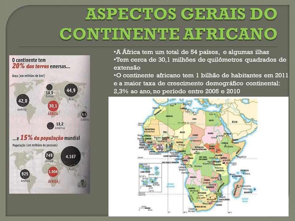 A África tem um total de 54 países, e algumas ilhas Tem cerca de 30,1 milhões de quilômetros quadrados de extensão O continente africano tem 1 bilhão