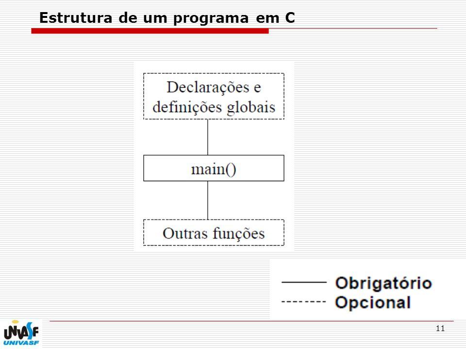 11 Estrutura de um programa em C
