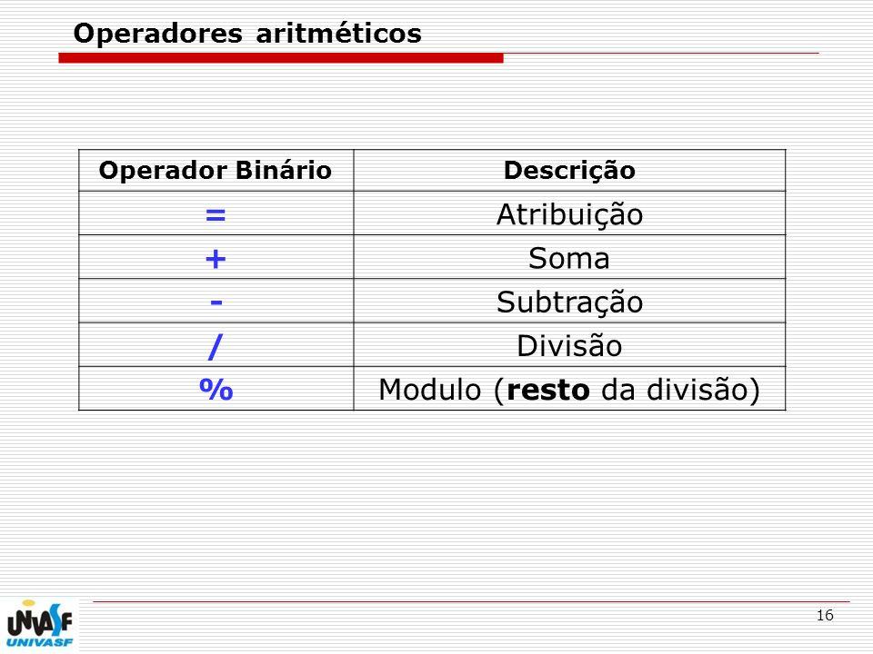 16 Operadores aritméticos Operador BinárioDescrição = Atribuição + Soma - Subtração / Divisão % Modulo (resto da divisão)