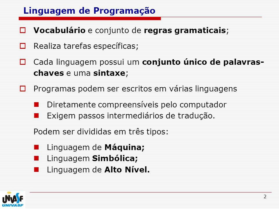 2 Linguagem de Programação Vocabulário e conjunto de regras gramaticais; Realiza tarefas específicas; Cada linguagem possui um conjunto único de palav