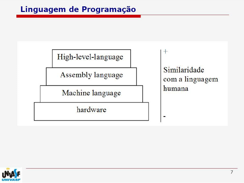 7 Linguagem de Programação