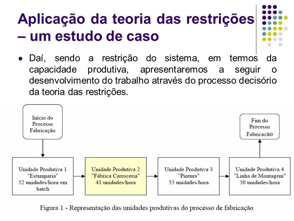 Aplicação da teoria das restrições – um estudo de caso Daí, sendo a restrição do sistema, em termos da capacidade produtiva, apresentaremos a seguir o desenvolvimento do trabalho através do processo decisório da teoria das restrições.