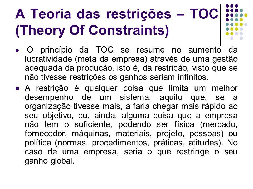 A Teoria das restrições – TOC (Theory Of Constraints) O princípio da TOC se resume no aumento da lucratividade (meta da empresa) através de uma gestão adequada da produção, isto é, da restrição, visto que se não tivesse restrições os ganhos seriam infinitos.