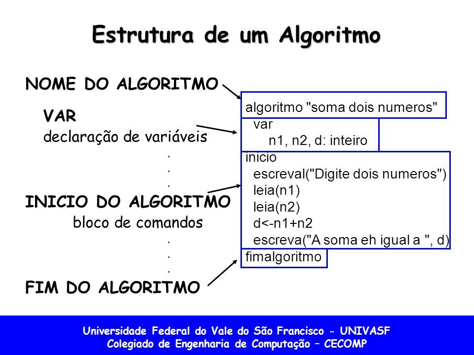 Universidade Federal do Vale do São Francisco - UNIVASF Colegiado de Engenharia de Computação – CECOMP Estrutura de um Algoritmo NOME DO ALGORITMO VAR declaração de variáveis.