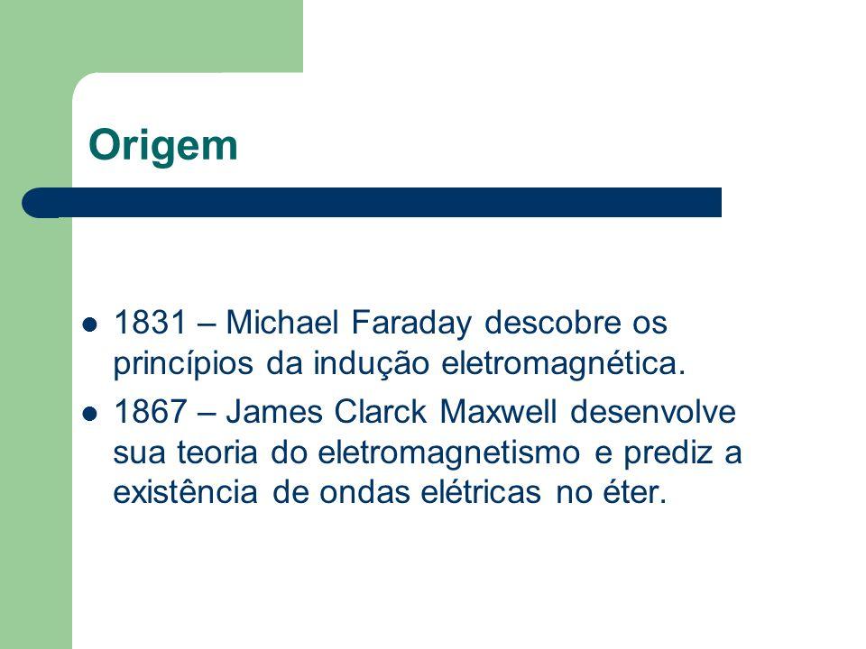 Origem 1831 – Michael Faraday descobre os princípios da indução eletromagnética. 1867 – James Clarck Maxwell desenvolve sua teoria do eletromagnetismo