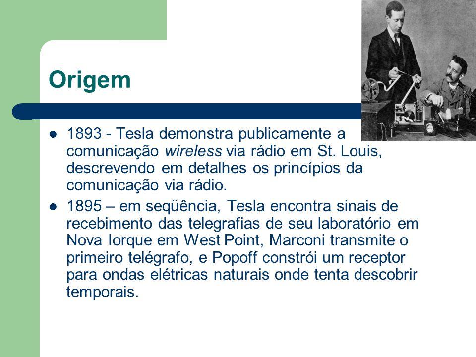 Origem 1893 - Tesla demonstra publicamente a comunicação wireless via rádio em St. Louis, descrevendo em detalhes os princípios da comunicação via rád