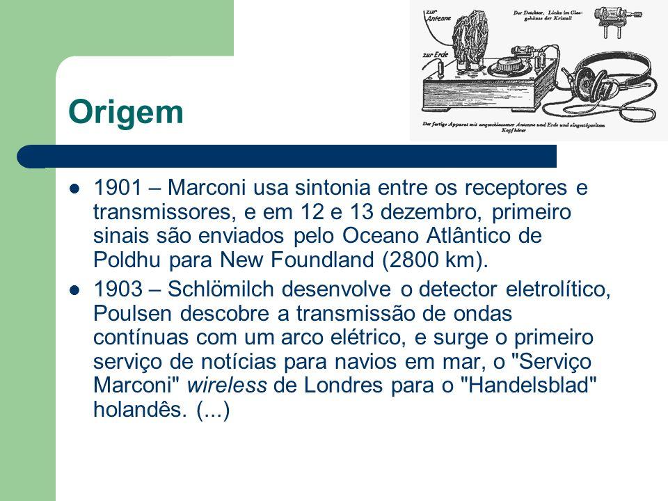 Origem 1901 – Marconi usa sintonia entre os receptores e transmissores, e em 12 e 13 dezembro, primeiro sinais são enviados pelo Oceano Atlântico de P