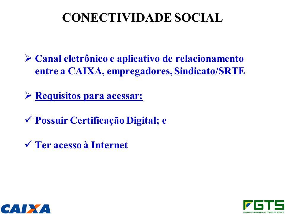 CONECTIVIDADE SOCIAL Canal eletrônico e aplicativo de relacionamento entre a CAIXA, empregadores, Sindicato/SRTE Requisitos para acessar: Possuir Certificação Digital; e Ter acesso à Internet