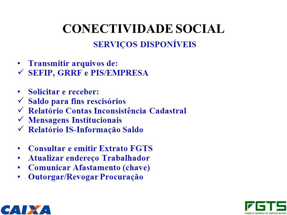 CONECTIVIDADE SOCIAL SERVIÇOS DISPONÍVEIS Transmitir arquivos de: SEFIP, GRRF e PIS/EMPRESA Solicitar e receber: Saldo para fins rescisórios Relatório