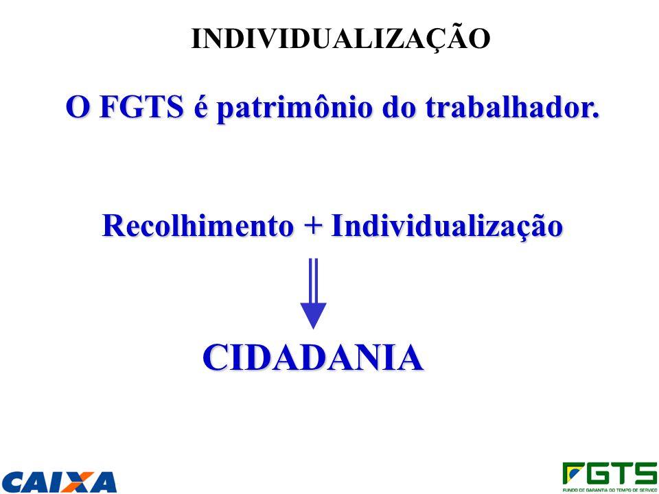 INDIVIDUALIZAÇÃO O FGTS é patrimônio do trabalhador. Recolhimento + Individualização CIDADANIA