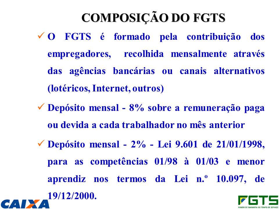 O FGTS é formado pela contribuição dos empregadores, recolhida mensalmente através das agências bancárias ou canais alternativos (lotéricos, Internet, outros) Depósito mensal - 8% sobre a remuneração paga ou devida a cada trabalhador no mês anterior Depósito mensal - 2% - Lei 9.601 de 21/01/1998, para as competências 01/98 à 01/03 e menor aprendiz nos termos da Lei n.º 10.097, de 19/12/2000.