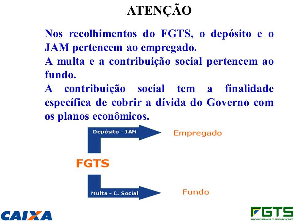ATENÇÃO Nos recolhimentos do FGTS, o depósito e o JAM pertencem ao empregado. A multa e a contribuição social pertencem ao fundo. A contribuição socia