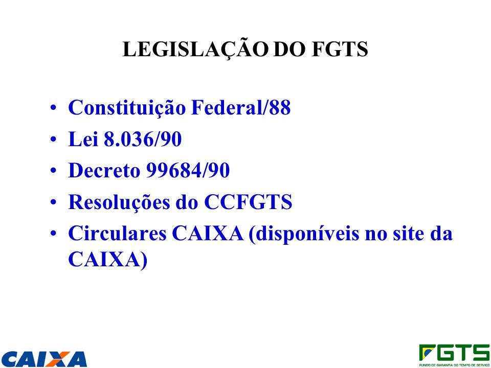 Constituição Federal/88 Lei 8.036/90 Decreto 99684/90 Resoluções do CCFGTS Circulares CAIXA (disponíveis no site da CAIXA) LEGISLAÇÃO DO FGTS