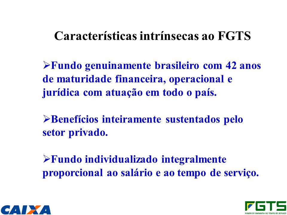 Características intrínsecas ao FGTS Fundo genuinamente brasileiro com 42 anos de maturidade financeira, operacional e jurídica com atuação em todo o p
