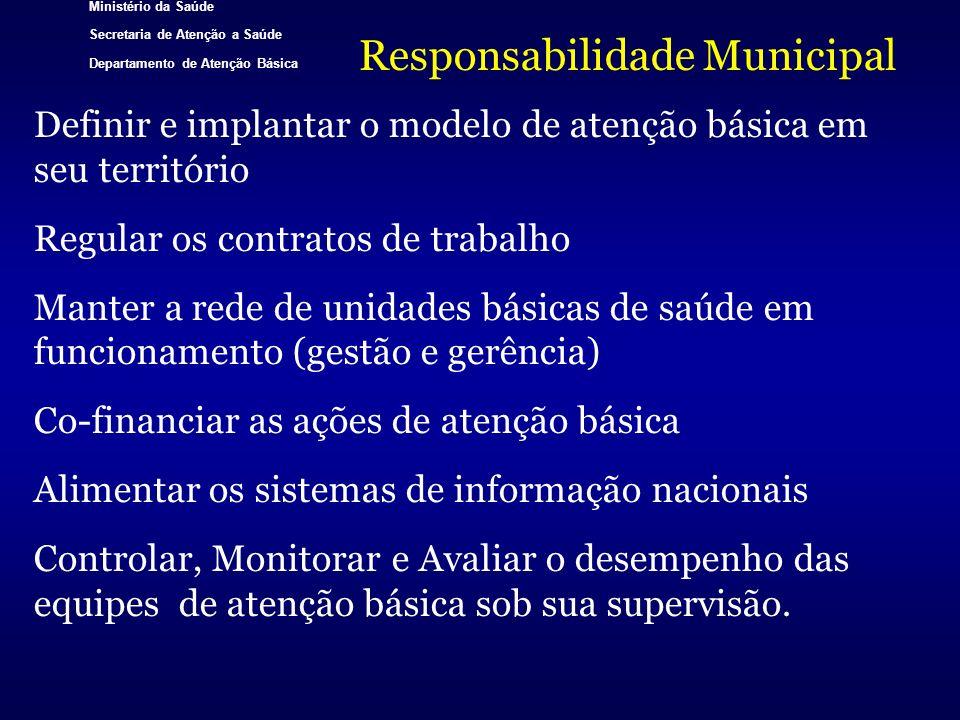 Ministério da Saúde Secretaria de Atenção a Saúde Departamento de Atenção Básica Responsabilidade Municipal Definir e implantar o modelo de atenção bá