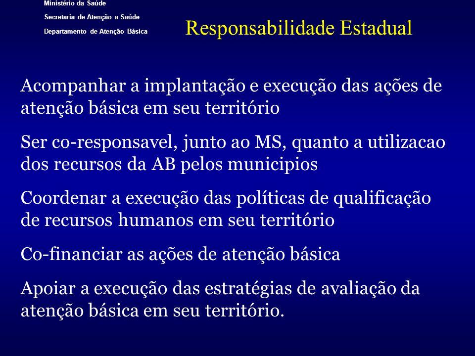 Ministério da Saúde Secretaria de Atenção a Saúde Departamento de Atenção Básica Responsabilidade Estadual Acompanhar a implantação e execução das açõ