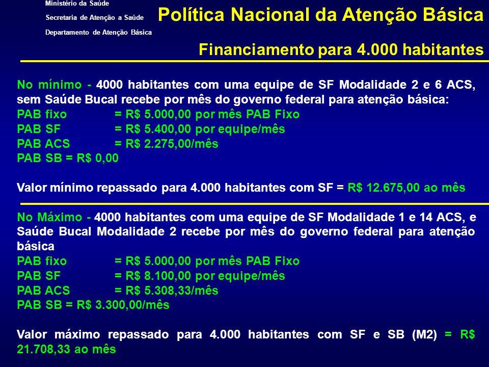 Ministério da Saúde Secretaria de Atenção a Saúde Departamento de Atenção Básica Financiamento para 4.000 habitantes Política Nacional da Atenção Bási
