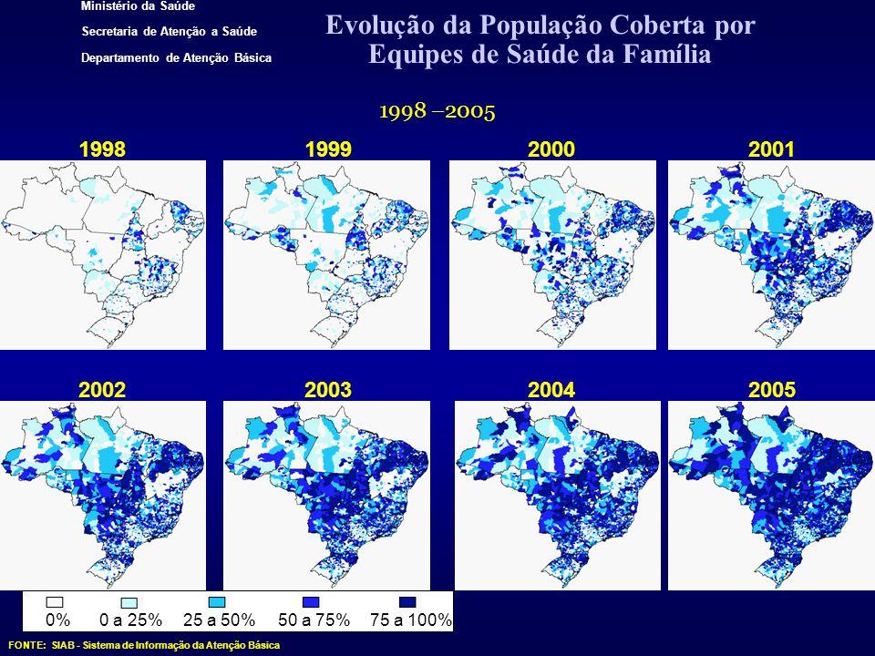 Ministério da Saúde Secretaria de Atenção a Saúde Departamento de Atenção Básica 0%0 a 25%25 a 50%50 a 75%75 a 100% 1998 –2005 FONTE: SIAB - Sistema d