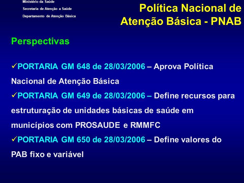 Ministério da Saúde Secretaria de Atenção a Saúde Departamento de Atenção Básica PORTARIA GM 648 de 28/03/2006 – Aprova Política Nacional de Atenção B