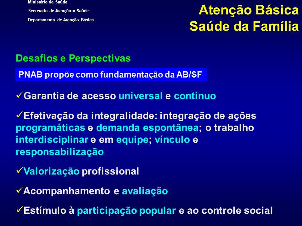 Ministério da Saúde Secretaria de Atenção a Saúde Departamento de Atenção Básica Desafios e Perspectivas PNAB propõe como fundamentação da AB/SF Garan