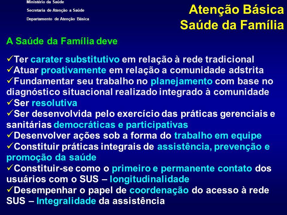 Ministério da Saúde Secretaria de Atenção a Saúde Departamento de Atenção Básica FONTE: SIAB - Sistema de Informação da Atenção Básica Situação de Implantação de Equipes de Saúde da Família, Saúde Bucal e Agentes Comunitários de Saúde BRASIL, ABRIL/2006 Nº EQUIPES – 25.551 Nº MUNICÍPIOS - 5.038 Nº AGENTES – 212.973 Nº MUNICÍPIOS - 5.273 Nº EQUIPES DE SAÚDE BUCAL – 13.176 Nº MUNICÍPIOS – 3.966 ESF/ACS/SB ACS SEM ESF, ACS E ESB ESF/ACS