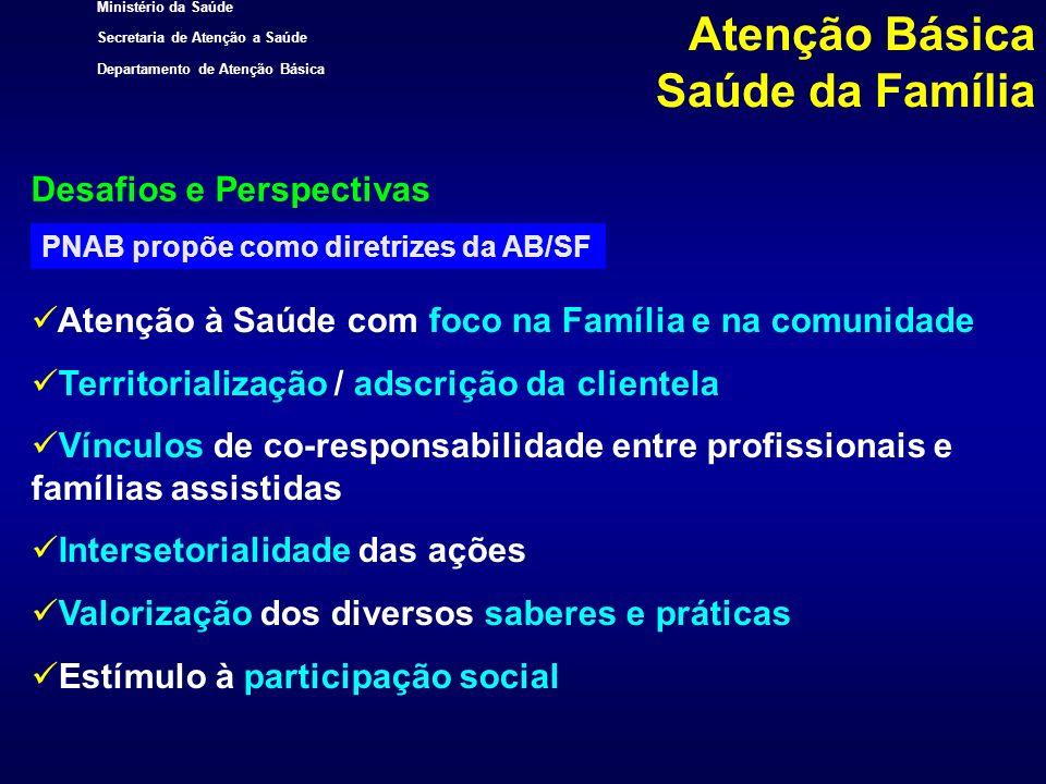 Ministério da Saúde Secretaria de Atenção a Saúde Departamento de Atenção Básica Meta e Evolução da População Coberta por Agentes Comunitários de Saúde Implantados BRASIL - 1994 - FEVEREIRO/2006 FONTE: SIAB - Sistema de Informação da Atenção Básica