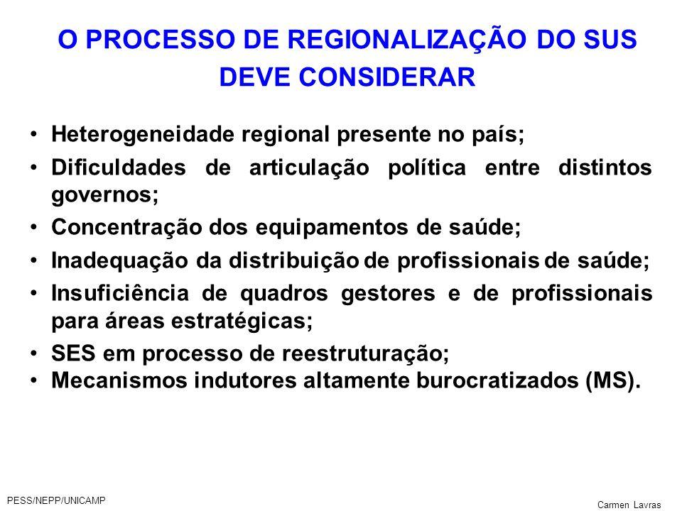 PESS/NEPP/UNICAMP Carmen Lavras O PROCESSO DE REGIONALIZAÇÃO DO SUS DEVE CONSIDERAR Heterogeneidade regional presente no país; Dificuldades de articul