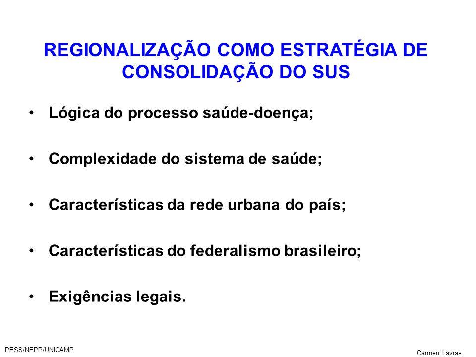PESS/NEPP/UNICAMP Carmen Lavras REGIONALIZAÇÃO COMO ESTRATÉGIA DE CONSOLIDAÇÃO DO SUS Lógica do processo saúde-doença; Complexidade do sistema de saúd