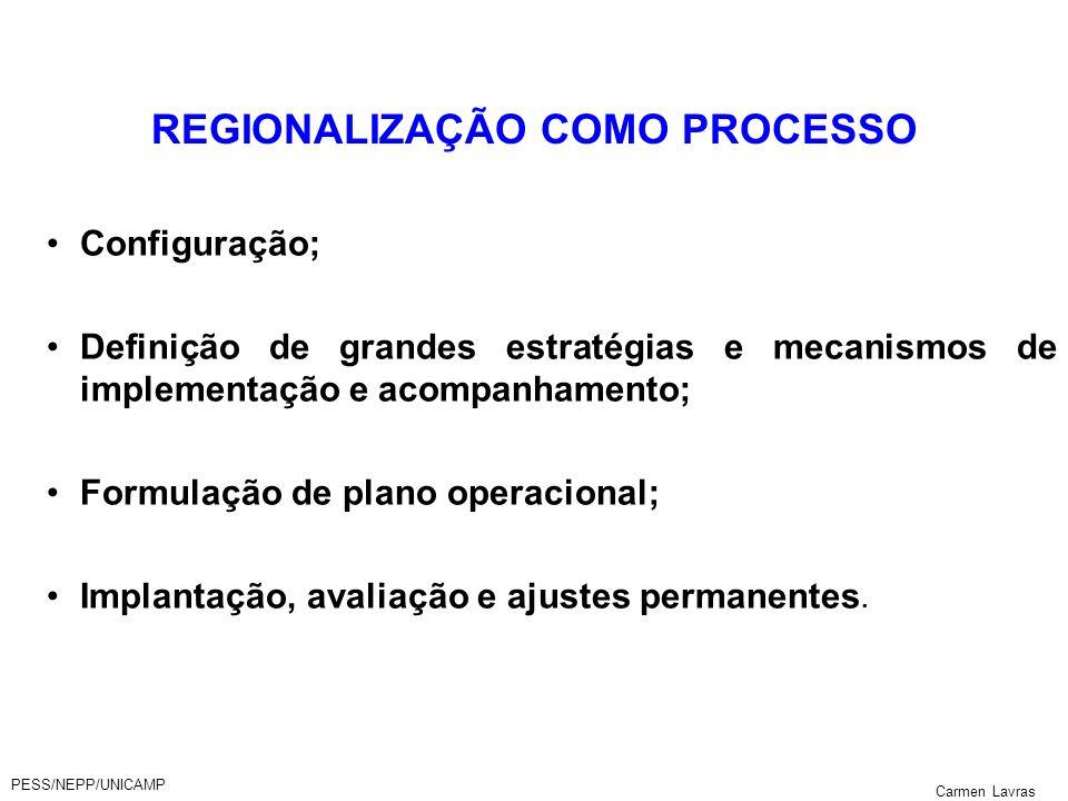PESS/NEPP/UNICAMP Carmen Lavras REGIONALIZAÇÃO COMO PROCESSO Configuração; Definição de grandes estratégias e mecanismos de implementação e acompanham