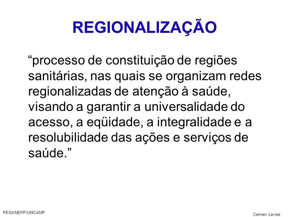 PESS/NEPP/UNICAMP Carmen Lavras REGIONALIZAÇÃO processo de constituição de regiões sanitárias, nas quais se organizam redes regionalizadas de atenção