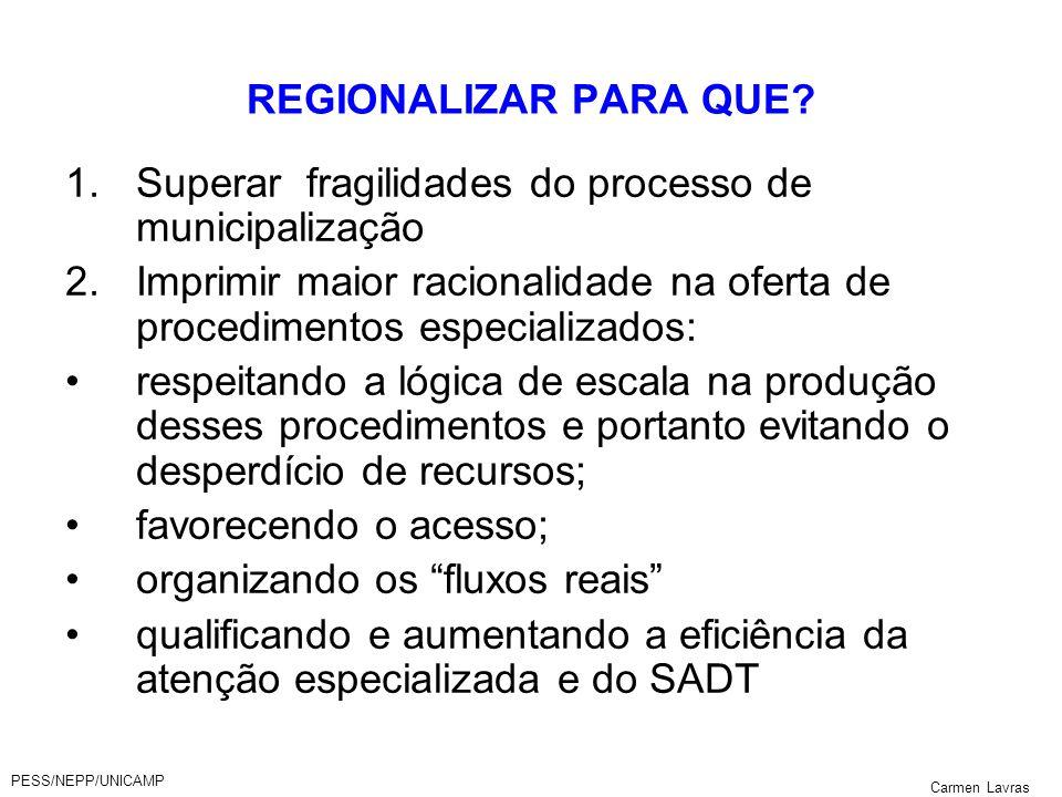 PESS/NEPP/UNICAMP Carmen Lavras REGIONALIZAR PARA QUE? 1.Superar fragilidades do processo de municipalização 2.Imprimir maior racionalidade na oferta