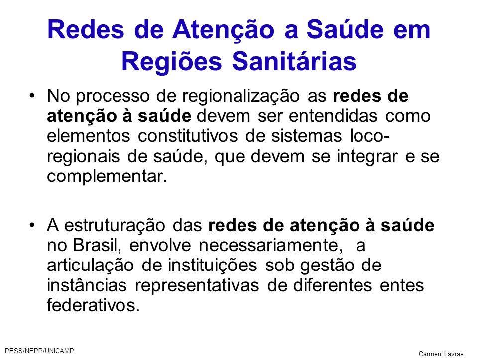PESS/NEPP/UNICAMP Carmen Lavras Redes de Atenção a Saúde em Regiões Sanitárias No processo de regionalização as redes de atenção à saúde devem ser ent