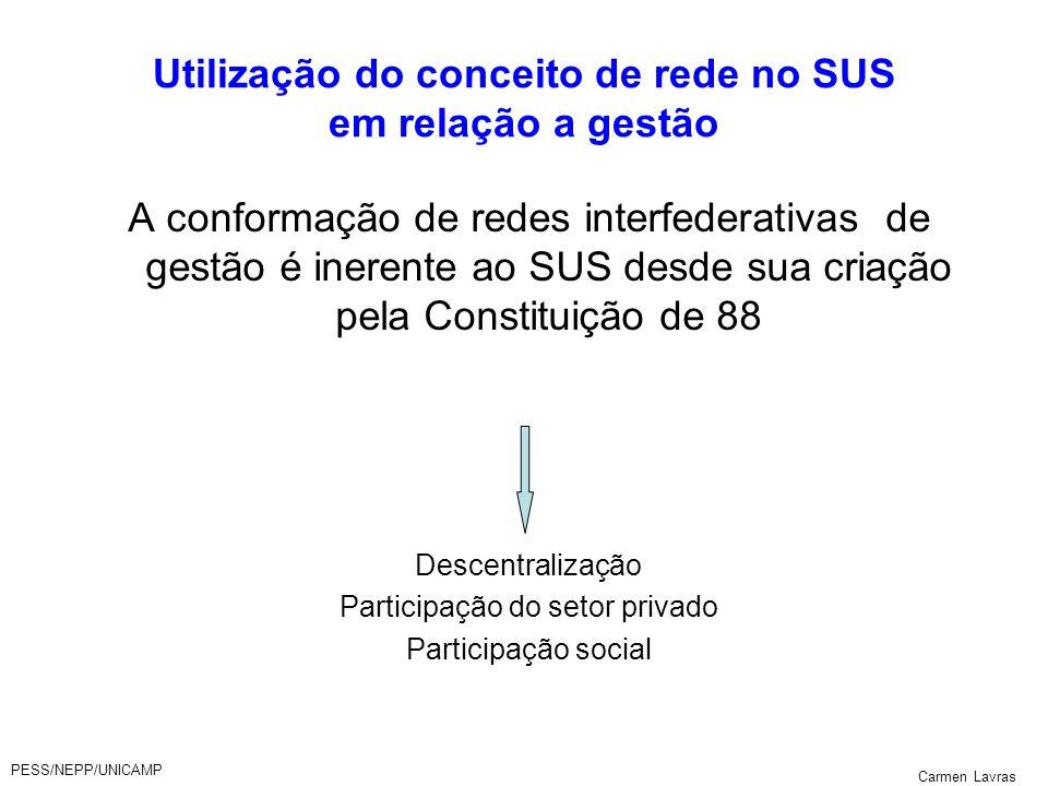 PESS/NEPP/UNICAMP Carmen Lavras Utilização do conceito de rede no SUS em relação a gestão A conformação de redes interfederativas de gestão é inerente