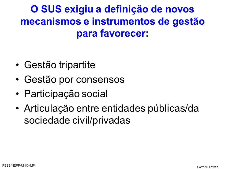 PESS/NEPP/UNICAMP Carmen Lavras O SUS exigiu a definição de novos mecanismos e instrumentos de gestão para favorecer: Gestão tripartite Gestão por con