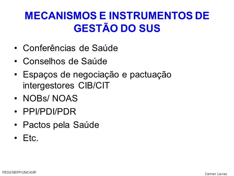 PESS/NEPP/UNICAMP Carmen Lavras MECANISMOS E INSTRUMENTOS DE GESTÃO DO SUS Conferências de Saúde Conselhos de Saúde Espaços de negociação e pactuação